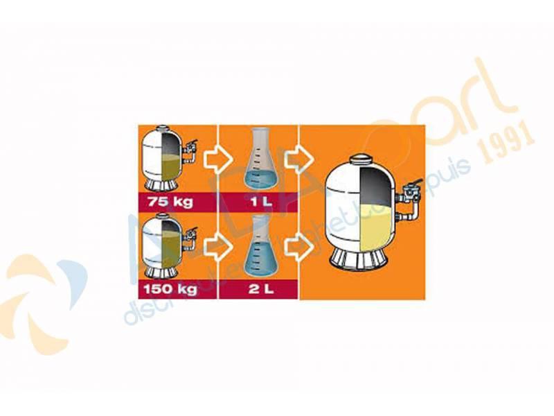 d tartrant pour filtre sable cartouche chaussette ou diatom e. Black Bedroom Furniture Sets. Home Design Ideas